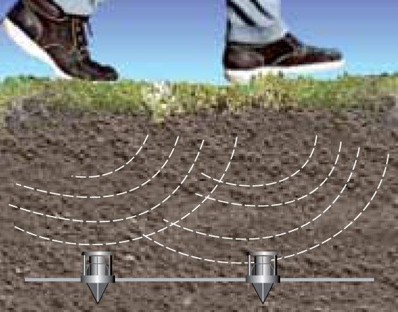 Sensori dallarme interrati – Caratteristiche e usi
